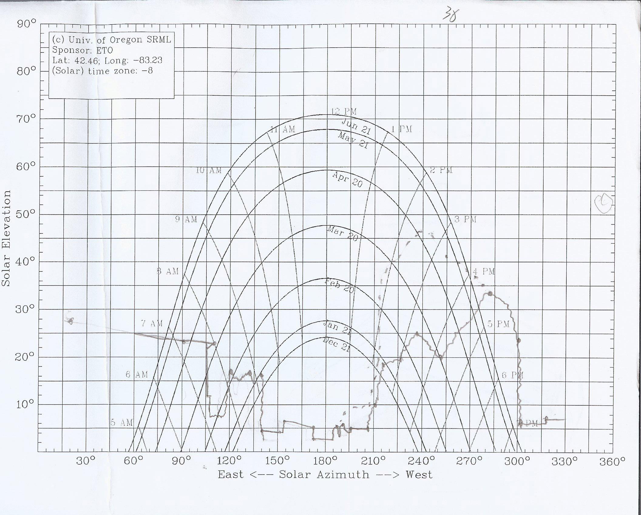 Passive Solar House - Sun Chart Overlay